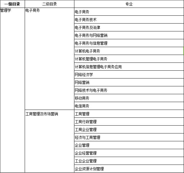 黑龙江省人事考�y�d_2018年黑龙江省公务员报考手册 黑龙江省人事——